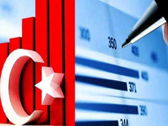土耳其债汇双杀!美元复苏引发部分新兴市场焦虑