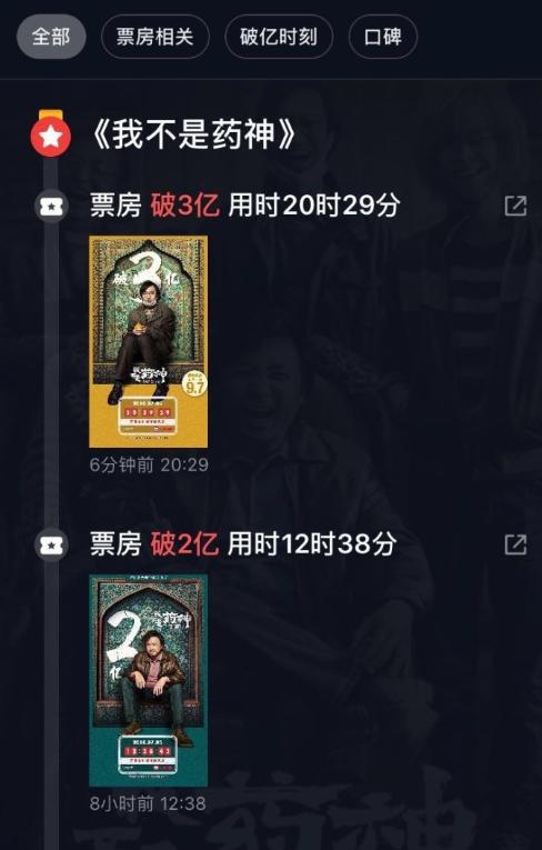 《我不是药神》上映不到1日 票房已破3亿!