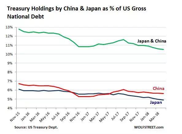 """讲真,特朗普对美元的""""心理价位""""是多少?(图)"""