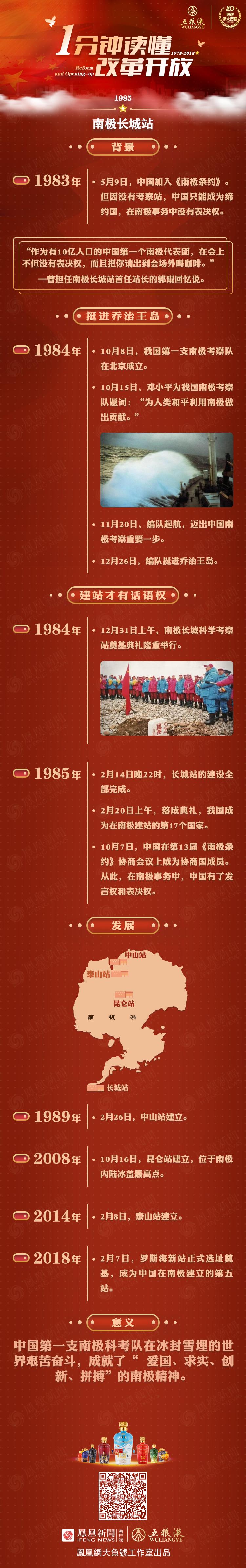建站才有话语权!中国南极科考第一站