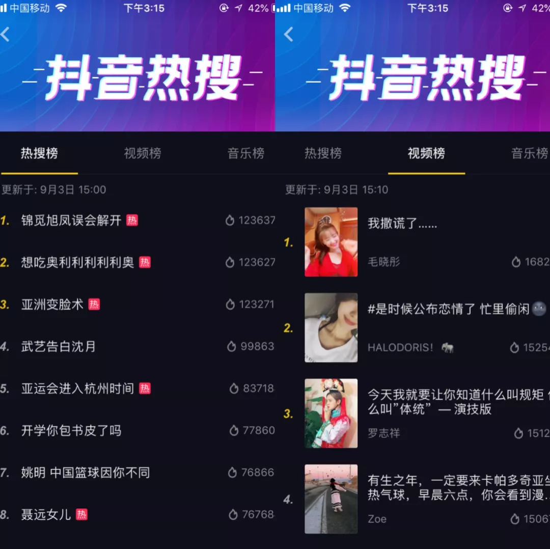 """人人都爱热搜:社交内容平台的""""滚雪球""""生意"""