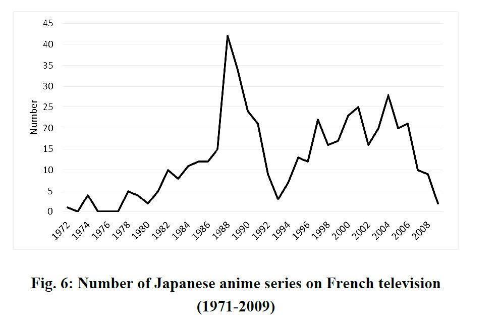 日本是怎么做少儿动画的?