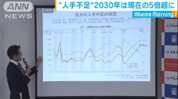 日本10年后将缺644万名劳动力 专家:外国人来凑