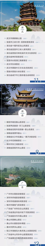 最新最全5A级景区名单来了!甘肃省有四个,你都去过吗?
