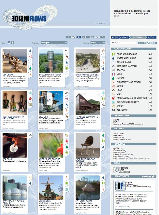 垃圾再生:荷兰网络社群变废为创意设计
