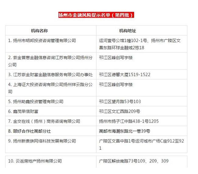 扬州公布第四批金融风险提示名单10家企业牵涉多家互金平台1