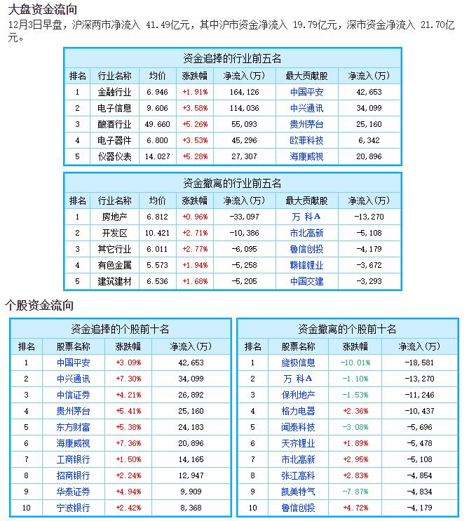 http://www.xqweigou.com/hangyeguancha/99613.html
