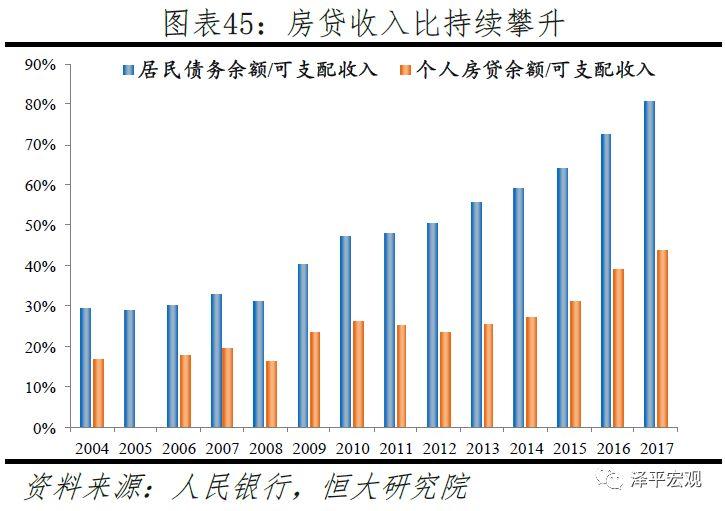 2019中国人口比例_中国人口分析