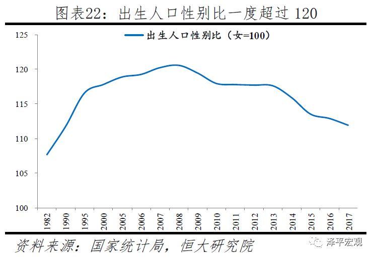 2019年外国入中国人口_中国生育报告2019 拯救中国人口危机刻不容缓