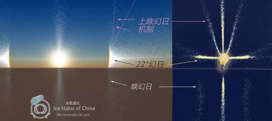 北 京 p k 1 0 赔 率 9 . 9 8