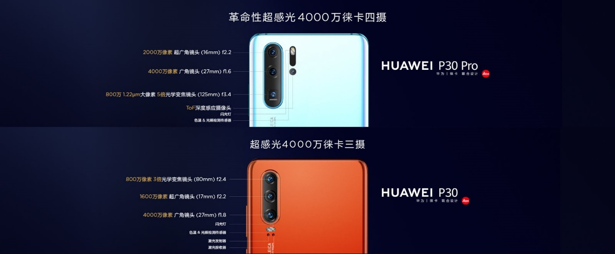 HUAWEI P30系列国内发布 超感光徕卡四摄改写摄影规