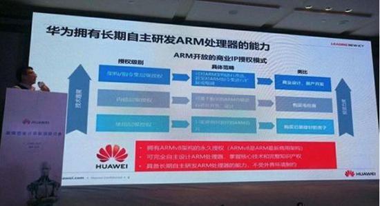 华为和它的四个对手:谷歌、ARM、英特尔、高