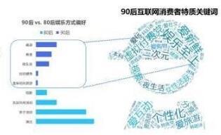 中国7.1亿网民将成为潜在互联网消费者