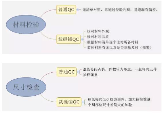 qc9安装步骤