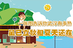[图说]一张图告诉你武汉夏天有多热