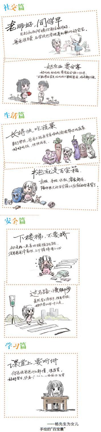 女上小学堂 父绘百宝囊 - wangxiaochun1942 - 不争春