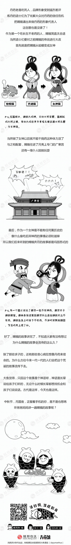 漫画:嫦娥本是蛤蟆,被卖药的包装成女神 - hubao.an - hubao.an的博客