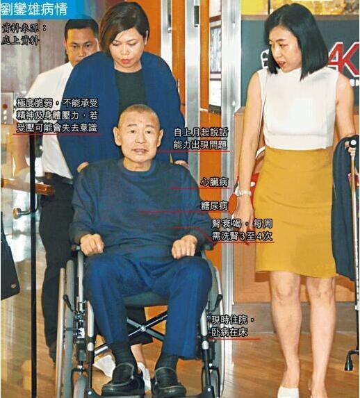 [八小妹]刘銮雄被曝多病缠身 患肾衰竭每周多次洗肾,黄兴维