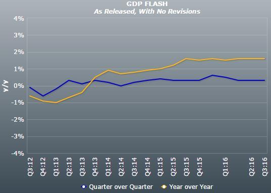 cpi gdp_2020年cpi指数趋势图
