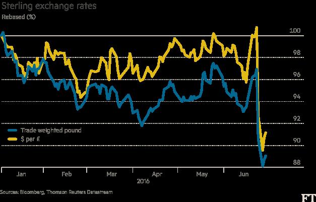 2016金融市场大事记:五件大事 一件有关中国(图)