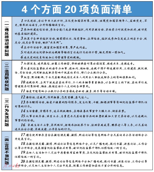 广州出台新规监督纪检官员:发表重大言论要审批