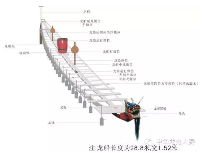 龙舟简笔画加步骤