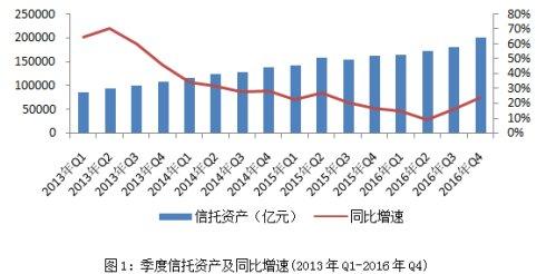 2013年中国gdp目标_投资中国哪座城市回报最高?
