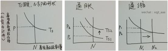 电路 电路图 电子 原理图 553_170