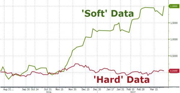 大摩惊人的发现 标准500指数很快就有麻烦了 (图)