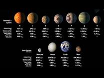水瓶座现7颗类地行星