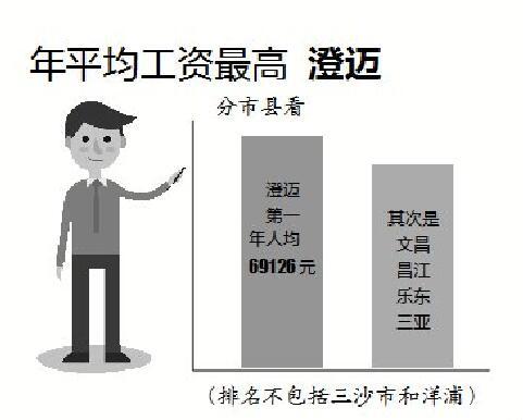 收入证明_非工薪收入是指什么