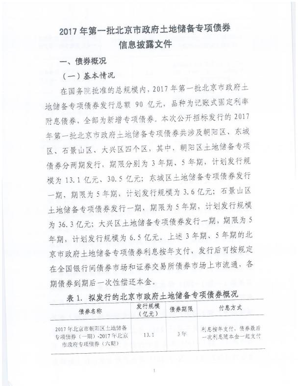 首只土储专项债落地 北京拟首发90亿
