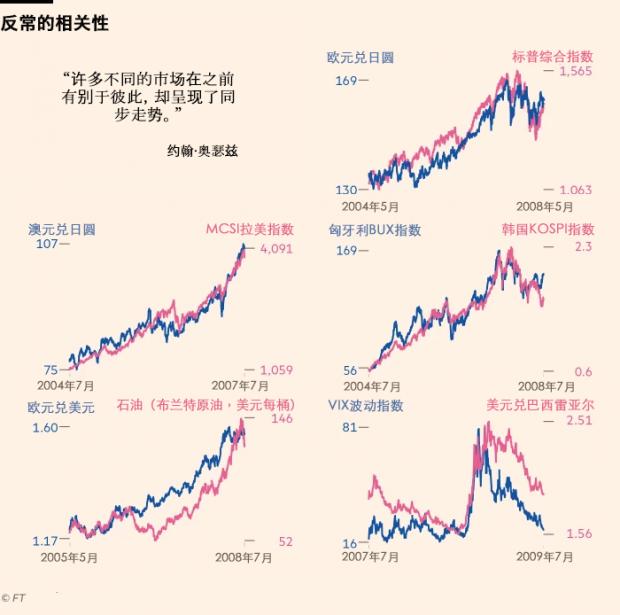 FT中文网制图