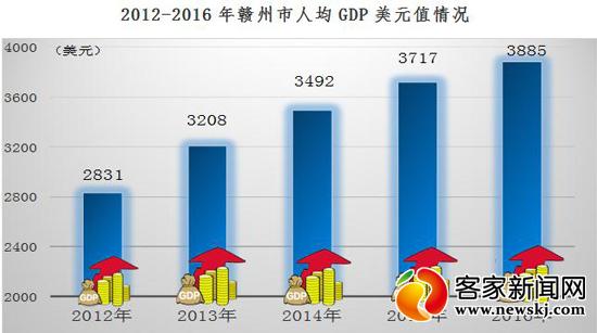 各国社会经济总量_德国经济总量世界排名
