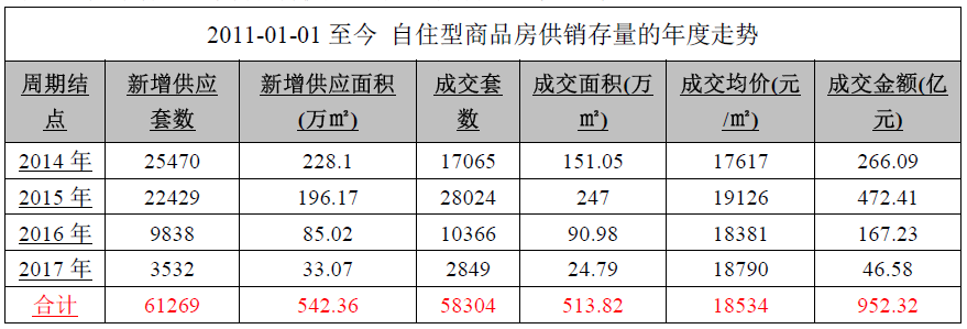 北京印发共有产权住房暂行办法 9月30日起实行(解读)
