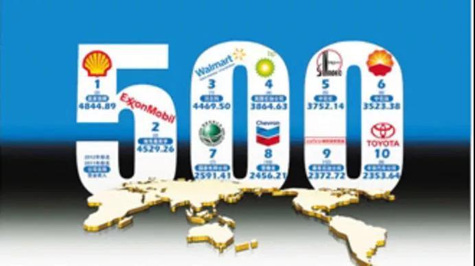 厉害了 在川世界500强企业达331家