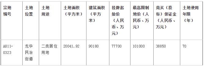 """深圳推出首宗""""只租不售""""宅地 房子建成须自持70年"""