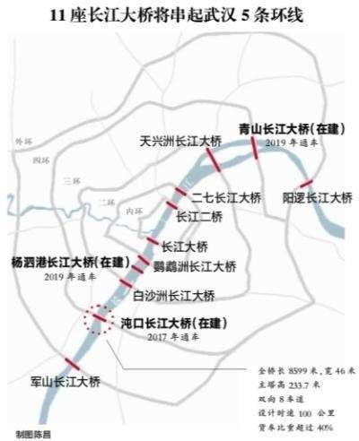 长江上最宽的大桥武汉沌口大桥建成通车 (组图)