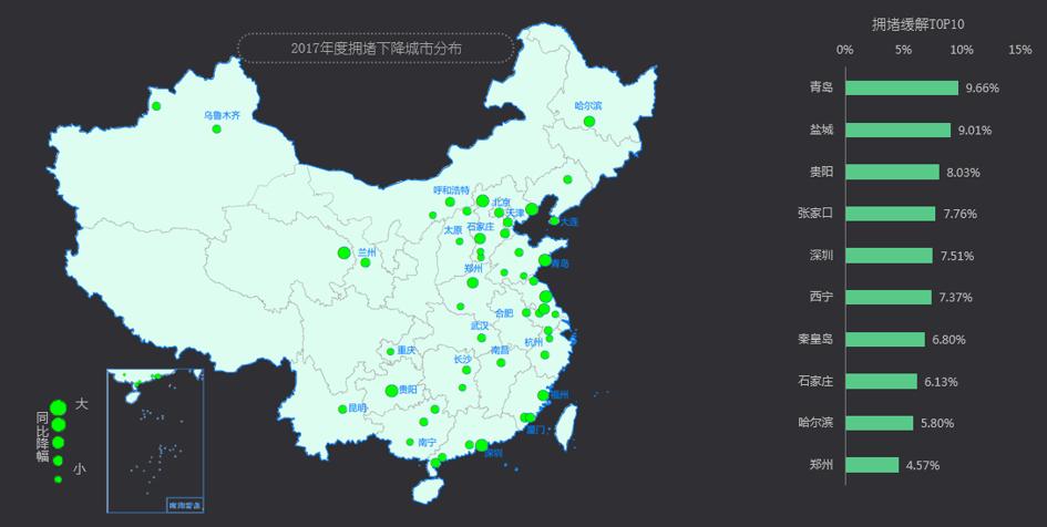 近日,高德地图联合交通运输部科学研究院,阿里云发布了《2017年度中国