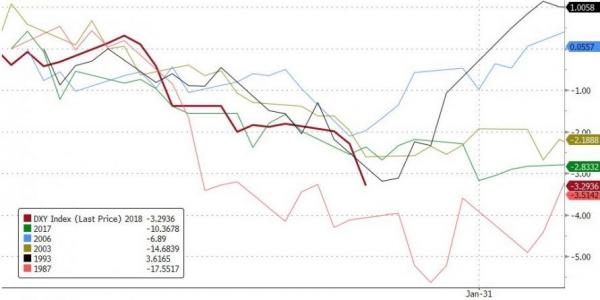 昨天,美国精心设计了美元贬值 人民币暴涨(组图)