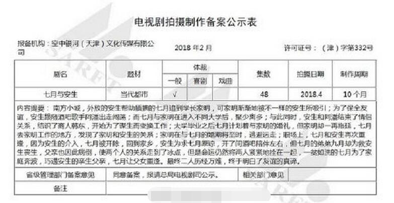 剧版《七月与安生》立案 传将由赵丽颖郑爽出演