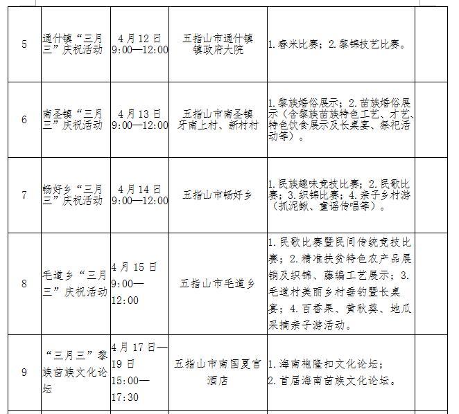 """2018年海南黎族苗族傳統節日""""三月三""""新聞發布會召開"""