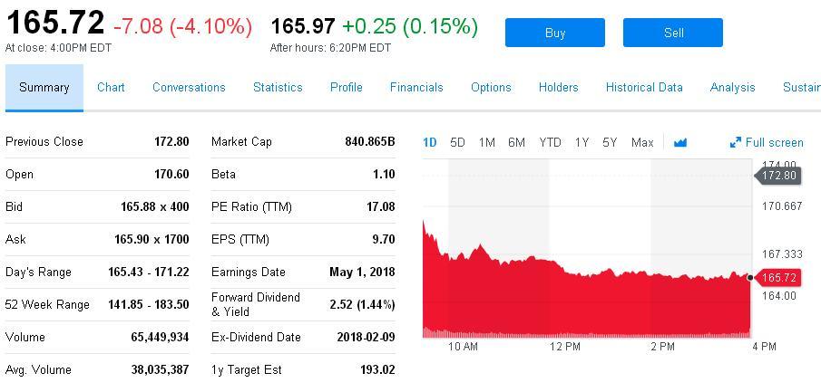 多重负面因素打压苹果股价 周五跌4%