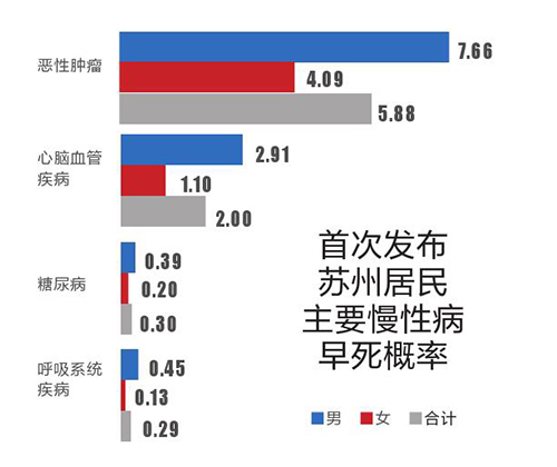 华西村人均收入_江苏省人均寿命