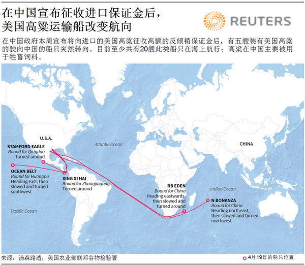 刚刚,五艘美国向中国运送高粱的船掉头了(图)