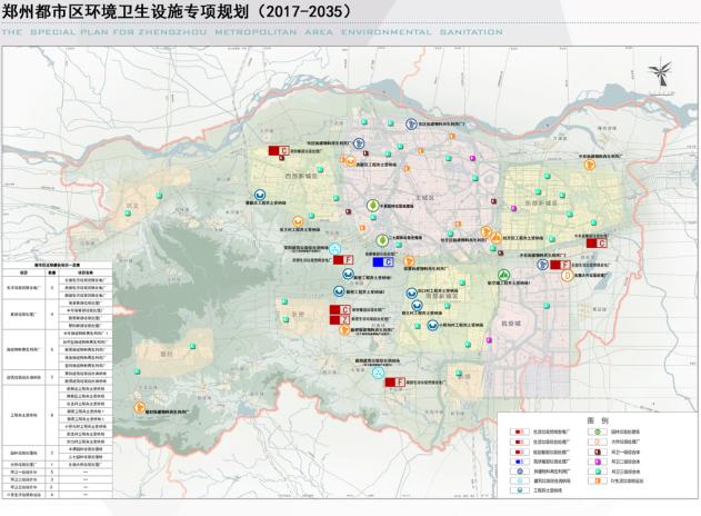 郑州将打造清洁都市 生活垃圾将不再填埋处理