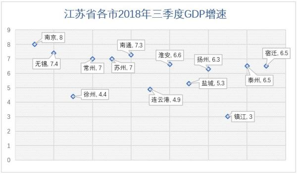 gdp吧_一张图告诉你 与中国各省GDP相当的国家