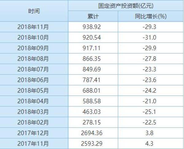 江苏省统计局各市gdp_2019年江苏省GDP总量 居民收入及消费水平分析 图