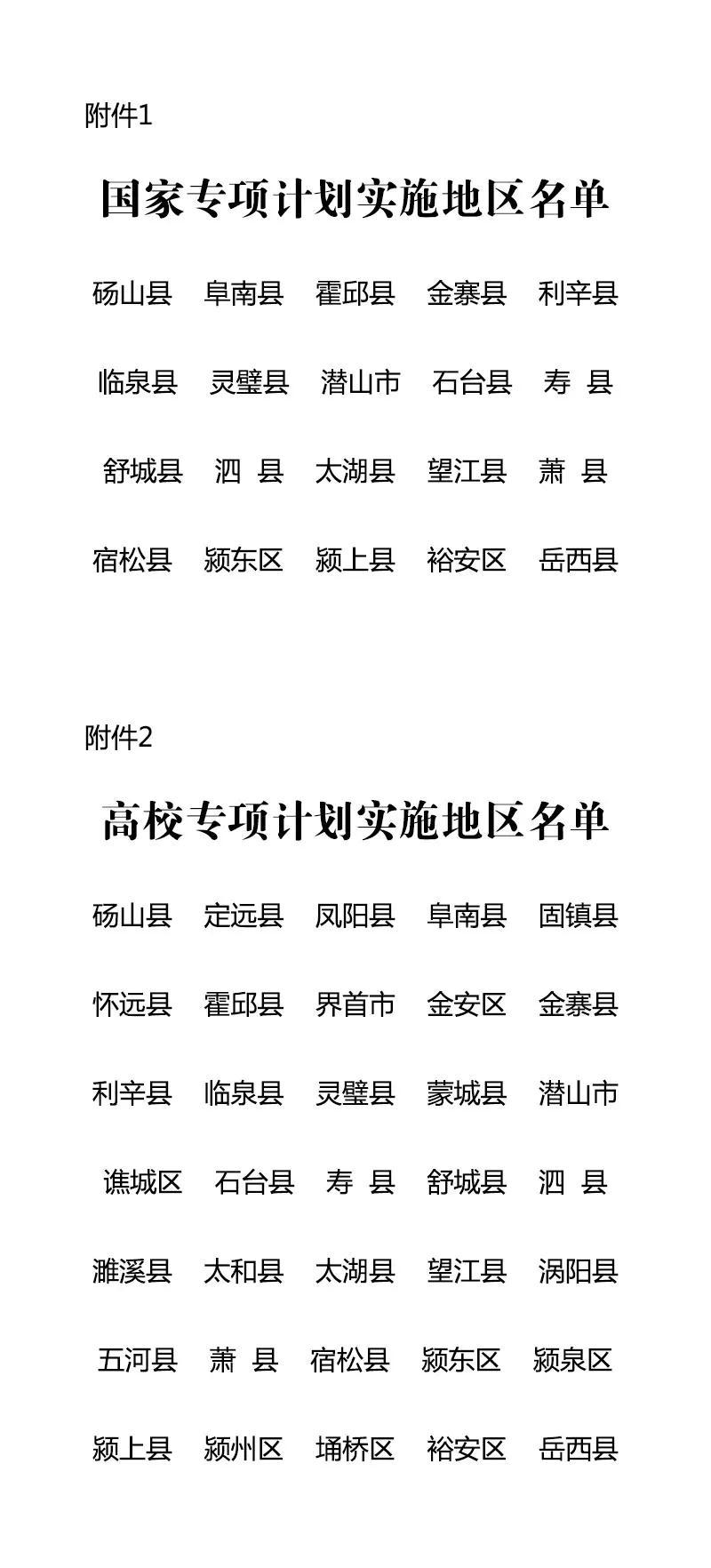 安徽2019高考三大专项计划招生方案公布