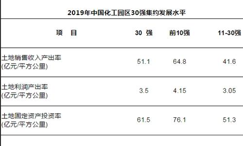 2019山东经济_...行旗舰店荣获 2019中国金融创新奖
